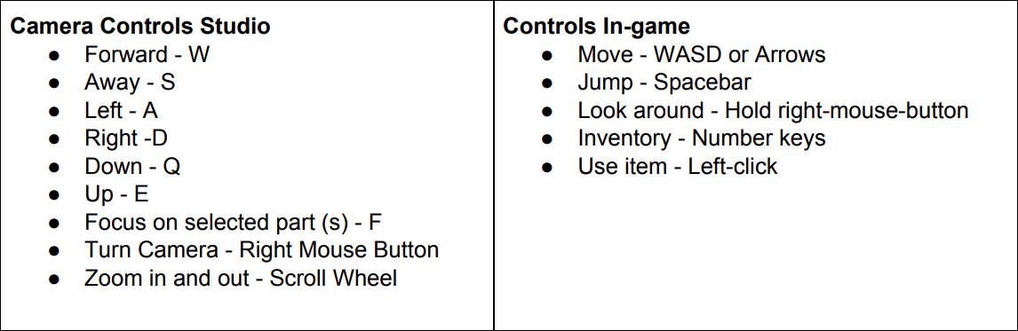 Roblox basic controls