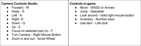 Roblox basic controls